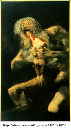 Goya Saturnus verslindt zoon