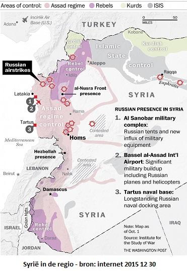 SYRIAin de regio