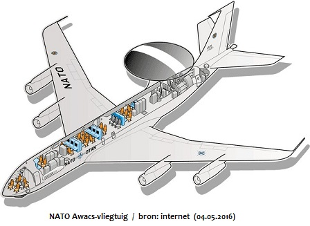 NATO Awacs_txt